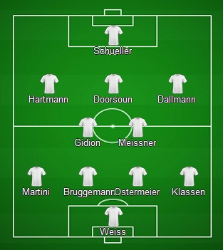 Essen line up bet